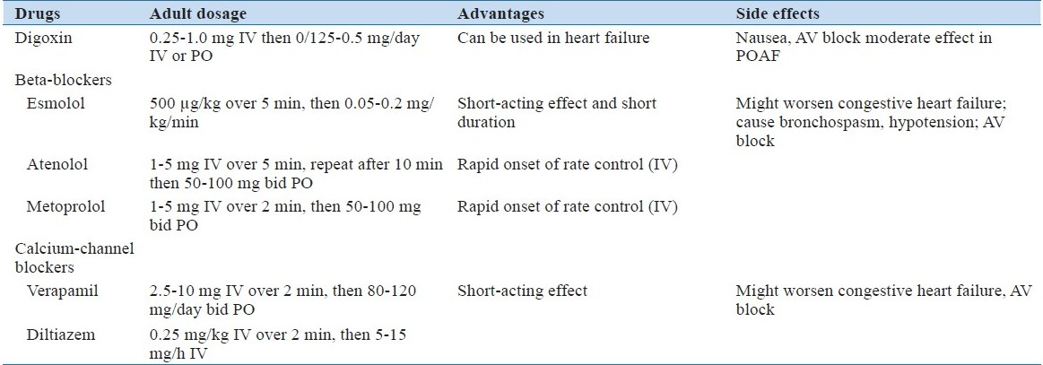 Best drug for atrial fibrillation / List of foods to avoid while ...
