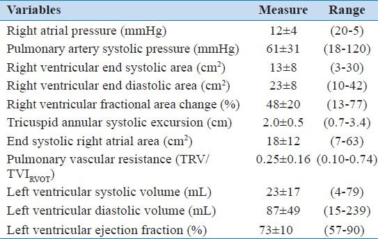 investigation of systolic and diastolic deviations Isolated systolic hypertension, defined as an increased systolic (160 mm hg) but normal diastolic pressure (90 mm hg) affects almost half of those aged more than 60 years 14 a burden that is likely to grow with increasing life expectancy it is a consequence of the age-related stiffening of the large arteries and, therefore, isolated.